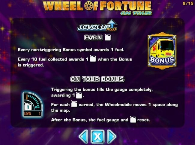 Sun Play featuring the Video Slots Wheel of Fortune on Tour with a maximum payout of $250,000