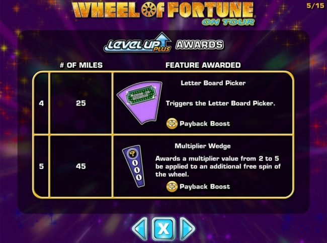 Queen Vegas featuring the Video Slots Wheel of Fortune on Tour with a maximum payout of $250,000