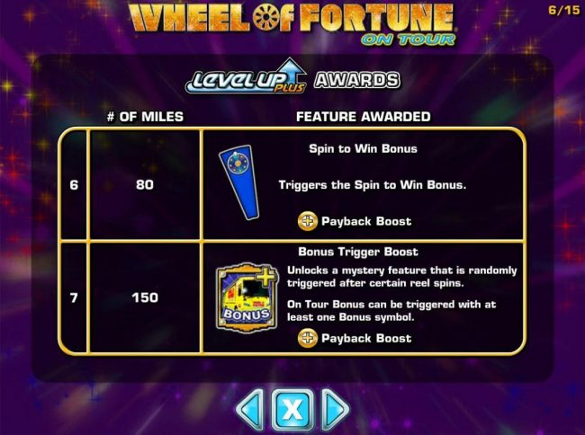 888 Casino featuring the Video Slots Wheel of Fortune on Tour with a maximum payout of $250,000