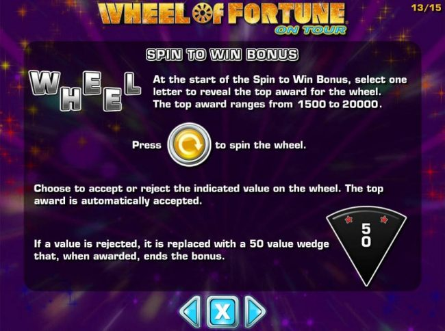 Casino Club featuring the Video Slots Wheel of Fortune on Tour with a maximum payout of $250,000