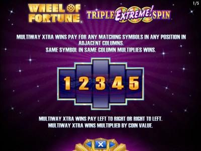 Powerspins featuring the Video Slots Wheel of Fortune Triple Extreme Spin with a maximum payout of $250,000