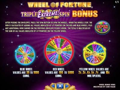Betfred featuring the Video Slots Wheel of Fortune Triple Extreme Spin with a maximum payout of $250,000