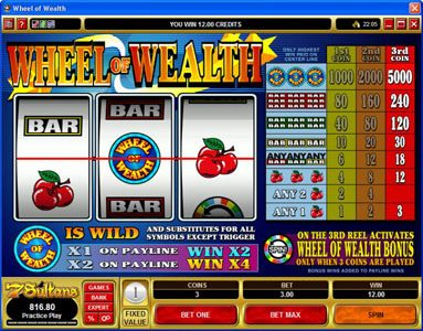 Heaven Bet featuring the Video Slots Wheel of Wealth with a maximum payout of $15,000