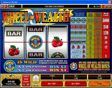 All Irish featuring the Video Slots Wheel of Wealth with a maximum payout of $15,000