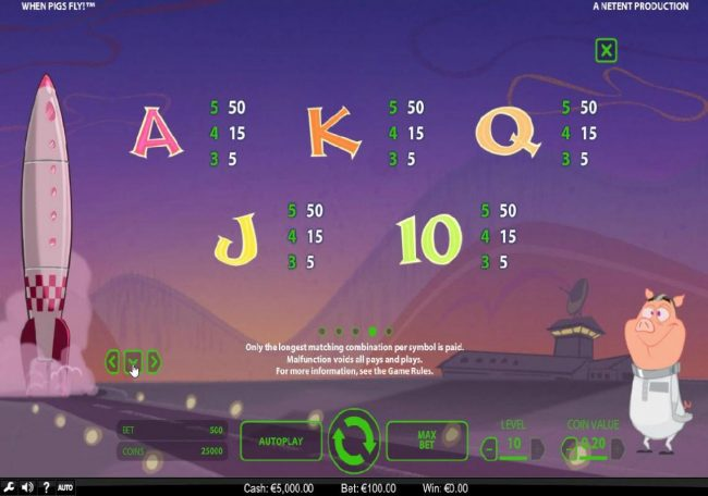 Fika Casino featuring the Video Slots When Pigs Fly with a maximum payout of $240,000