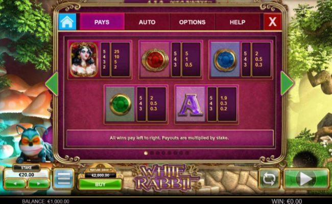 White Rabbit :: High value slot game symbols paytable