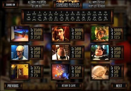 Playamo featuring the Video Slots Who Spun It? with a maximum payout of $25,000