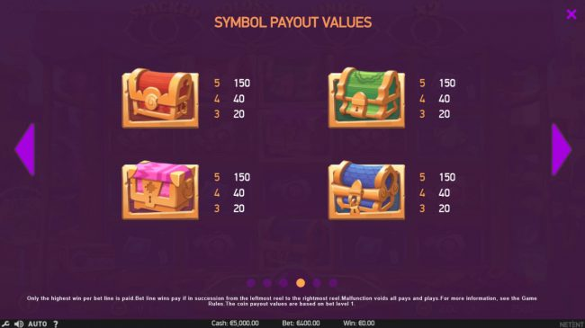 7 Gods Casino featuring the Video Slots Wild Bazaar with a maximum payout of $156,000