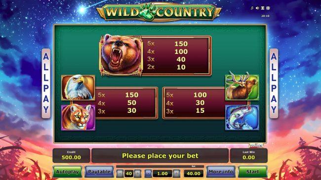 Wild Country :: High Value Symbols