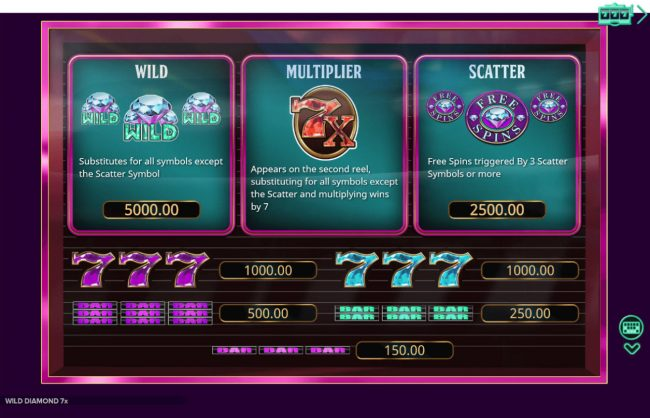Kingbit Casino featuring the Video Slots Wild Diamond 7x with a maximum payout of $50,000