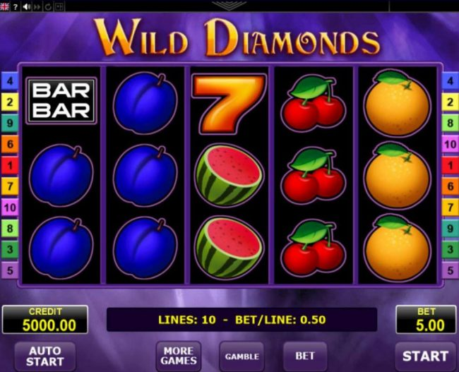 Zet Casino featuring the Video Slots Wild Diamonds with a maximum payout of $10,000