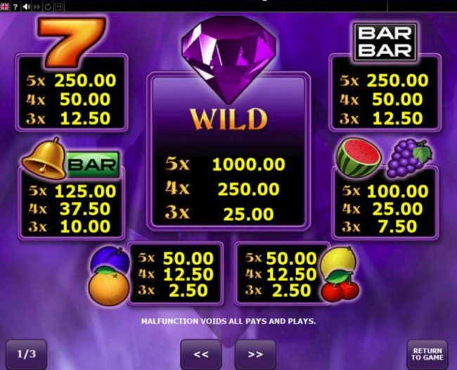 Play slots at Norske Casino: Norske Casino featuring the Video Slots Wild Diamonds with a maximum payout of $10,000