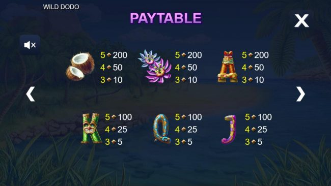 Wild Dodo :: Low value game symbols paytable