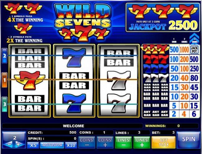 Betchan featuring the Video Slots Wild Sevens with a maximum payout of $5,000