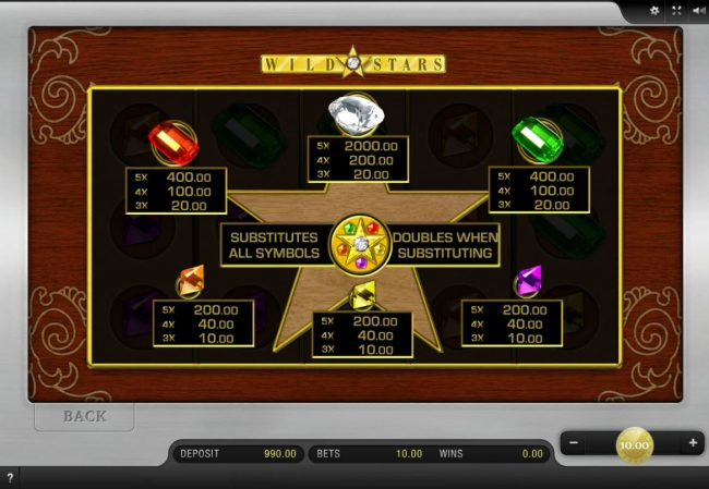 Play slots at Casimba: Casimba featuring the Video Slots Wild Stars with a maximum payout of $10,000