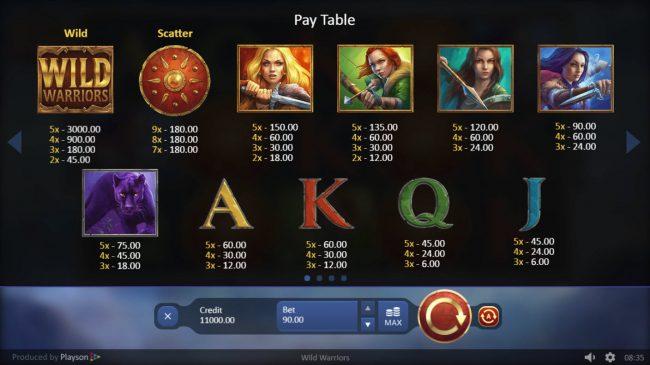 Wild Warriors :: Paytable