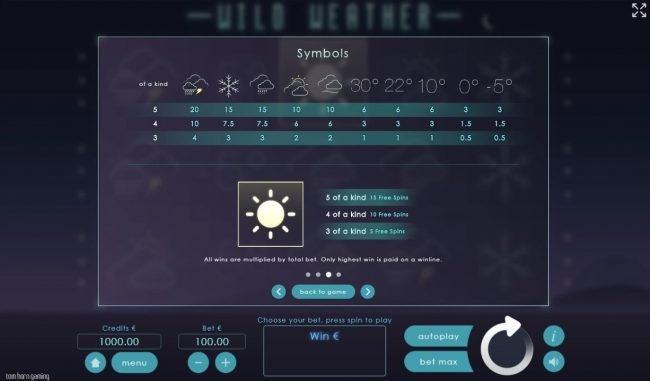 Royale24 featuring the Video Slots Wild Weather with a maximum payout of $360,000