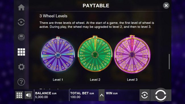 Casino-X featuring the Video Slots Wild Wheel Big Money with a maximum payout of $60,000
