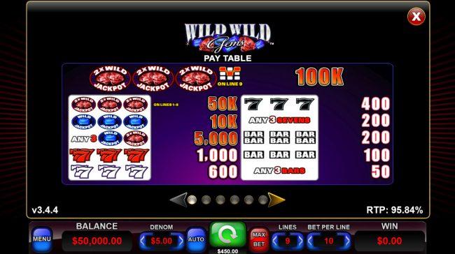 Wild Wild Gems :: Paytable