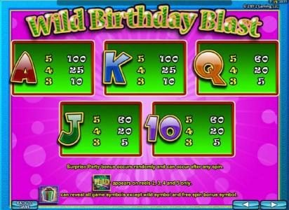 Slot Planet featuring the Video Slots Wild Birthday Blast with a maximum payout of $2,500