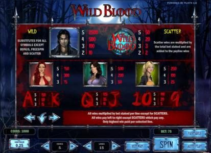 Casino Room featuring the Video Slots Wild Blood with a maximum payout of $625