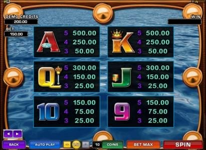 Vbet Casino featuring the Video Slots Wild Catch with a maximum payout of $7,500