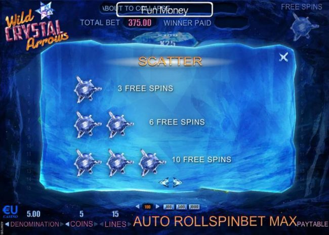 Scatter Paytable - Free Spins