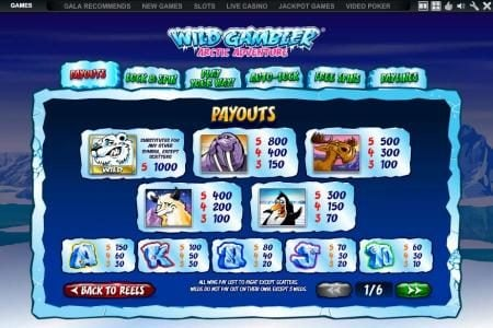 Titanbet.it featuring the Video Slots Wild Gambler Artic Adventure with a maximum payout of $10,000