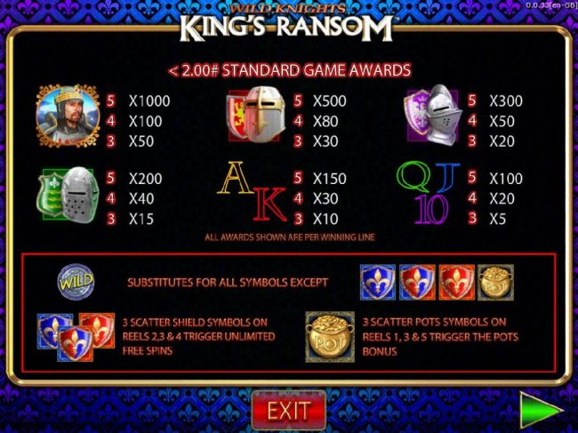 Wild Knights King's Ransom :: Standard Game Awards