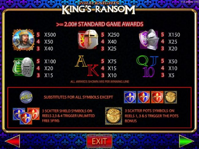 Wild Knights King's Ransom :: Equal to or Greater than 2.00 Standard Prize Awards