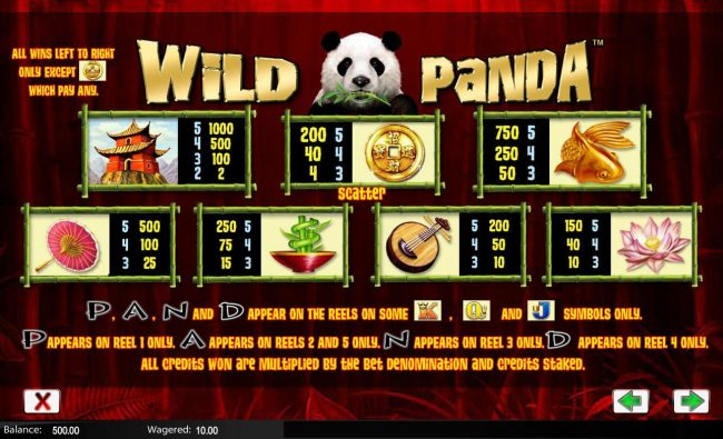Wild Panda :: High value slot game symbols paytable