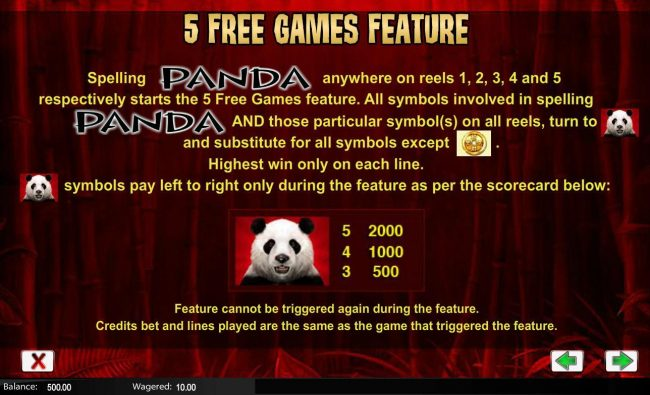 Spelling PANDA anywhere on reels 1, 2, 3, 4, and 5 respectively starts the 5 free games feature.