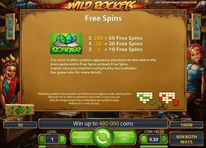 Wild Rockets :: scatter symbol rules and pays