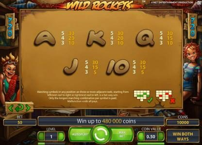 Wild Rockets :: slot game symbols paytable continued