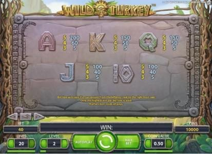 4 Stars featuring the Video Slots Wild Turkey with a maximum payout of $20,000