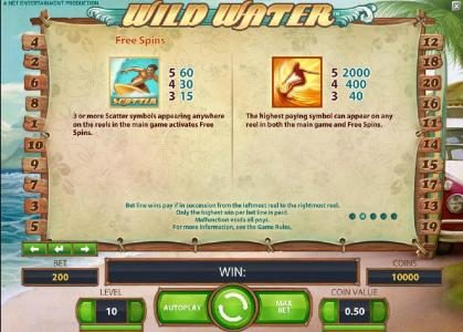 Play Million featuring the Video Slots Wild Water with a maximum payout of $0