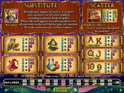 Ruby Slots featuring the Video Slots Wild Wizards with a maximum payout of $12,500