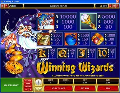 Casino Mate featuring the Video Slots Winning Wizards with a maximum payout of $50,000