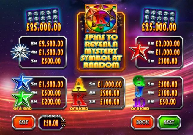 Omnia featuring the Video Slots Winstar with a maximum payout of Jackpot
