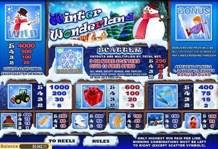 Liberty Slots featuring the Video Slots Winter Wonderland with a maximum payout of $40,000