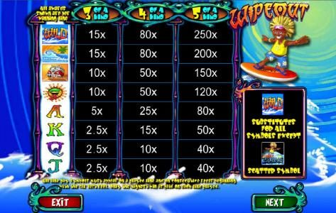 Mega Casino featuring the Video Slots Wipeout with a maximum payout of $7,500