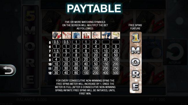 Wish List :: Paytable