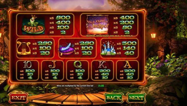 Wish Upon a Jackpot :: Slot game symbols paytable - High value symbols include the Frog Wild, Wish Upon a Jackpot game logo, a golden harp, a glass slipper and a magical castle.