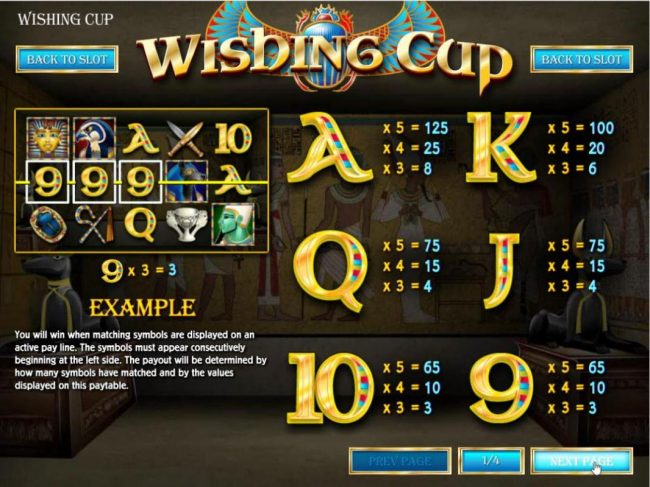 Play slots at Box24: Box24 featuring the Video Slots Wishing Cup with a maximum payout of $5,000