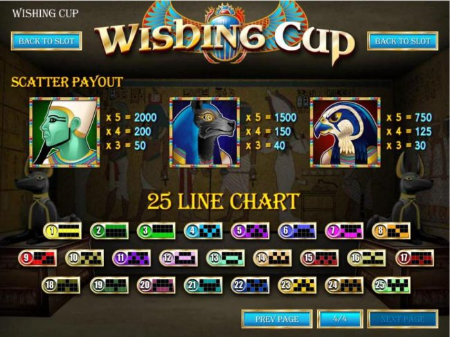 Black Diamond featuring the Video Slots Wishing Cup with a maximum payout of $5,000
