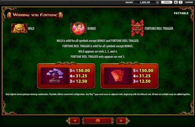 Wishing You Fortune :: Medium Value Slot Game  Symbols Paytable - symbols include a bonsai tree and lucky cards.