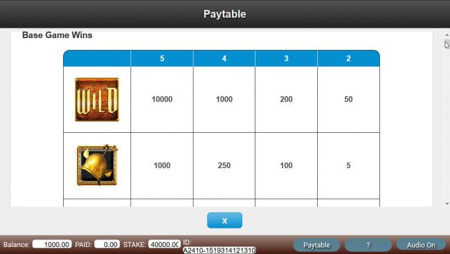 Zinger Spins featuring the Video Slots Wishwood with a maximum payout of $25,000,000
