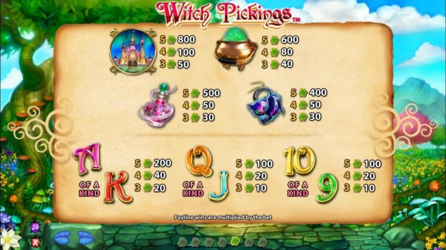 Slot game symbols paytable - high value symbols include the castle, a cauldron, a potion bottle and a black cat.