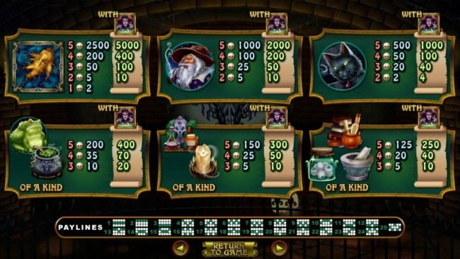 Siver Oak featuring the Video Slots Witch's Brew with a maximum payout of $12,500