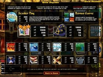 Crazy vegas featuring the Video Slots Wizard's Castle with a maximum payout of $10,000